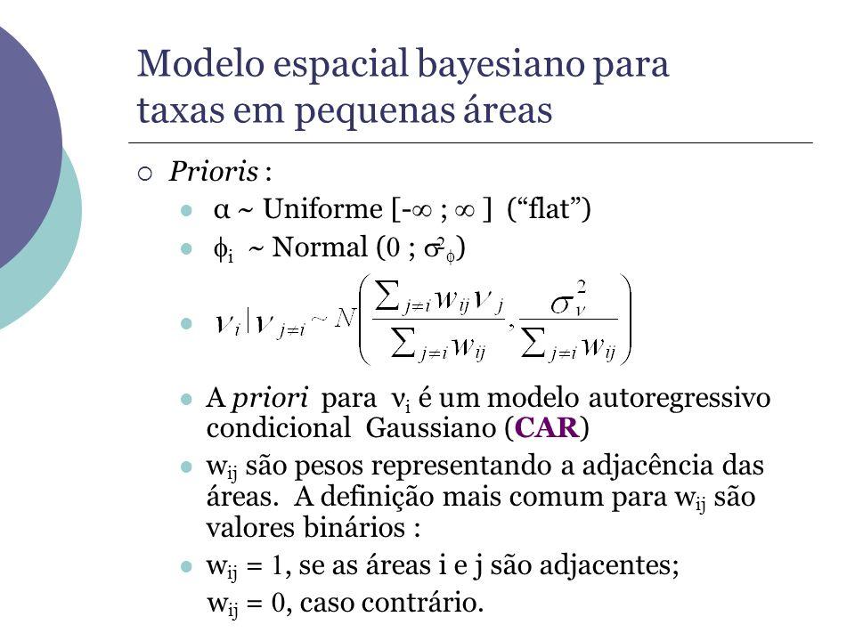 Modelo espacial bayesiano para taxas em pequenas áreas Prioris : α ~ Uniforme [- ; ] (flat) i ~ Normal ( 0 ; 2 ) A priori para ν i é um modelo autoreg
