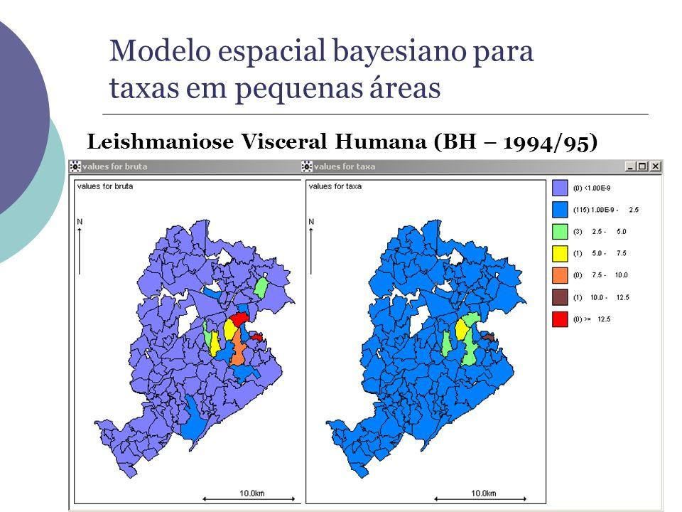 Modelo espacial bayesiano para taxas em pequenas áreas Leishmaniose Visceral Humana (BH – 1994/95)