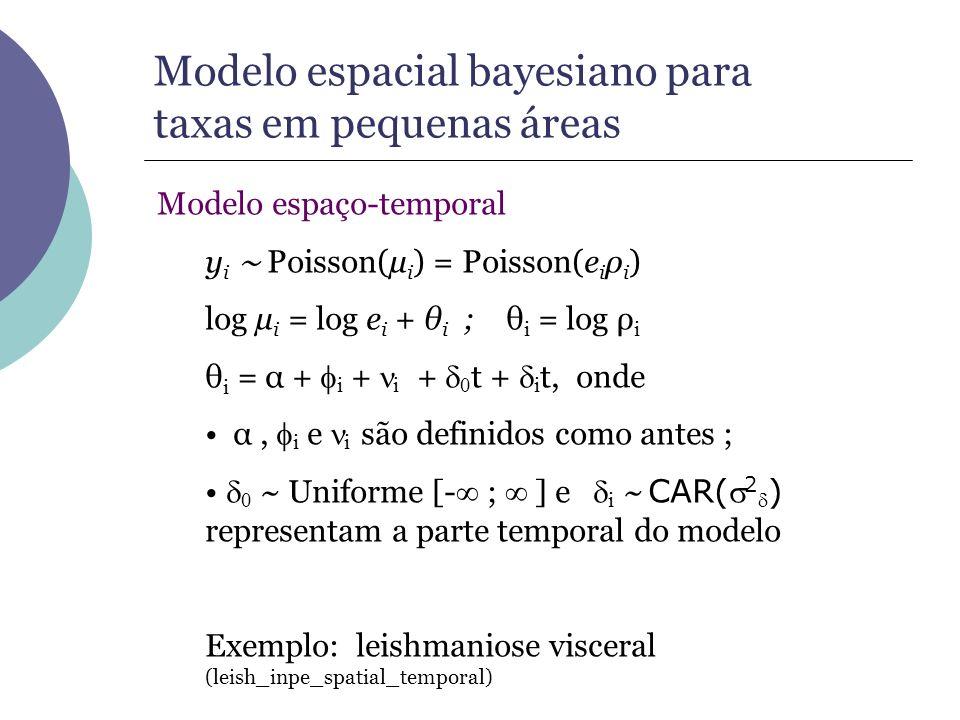 Modelo espacial bayesiano para taxas em pequenas áreas Modelo espaço-temporal y i Poisson(µ i ) = Poisson(e i ρ i ) log µ i = log e i + θ i ; θ i = lo