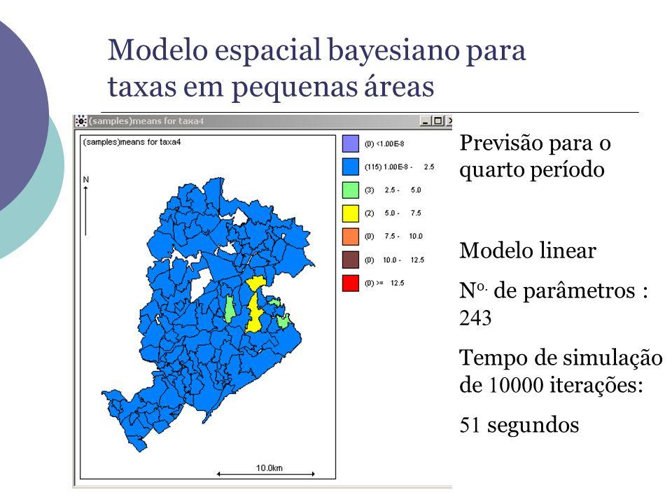Modelo espacial bayesiano para taxas em pequenas áreas Previsão para o quarto período Modelo linear N o. de parâmetros : 243 Tempo de simulação de 100