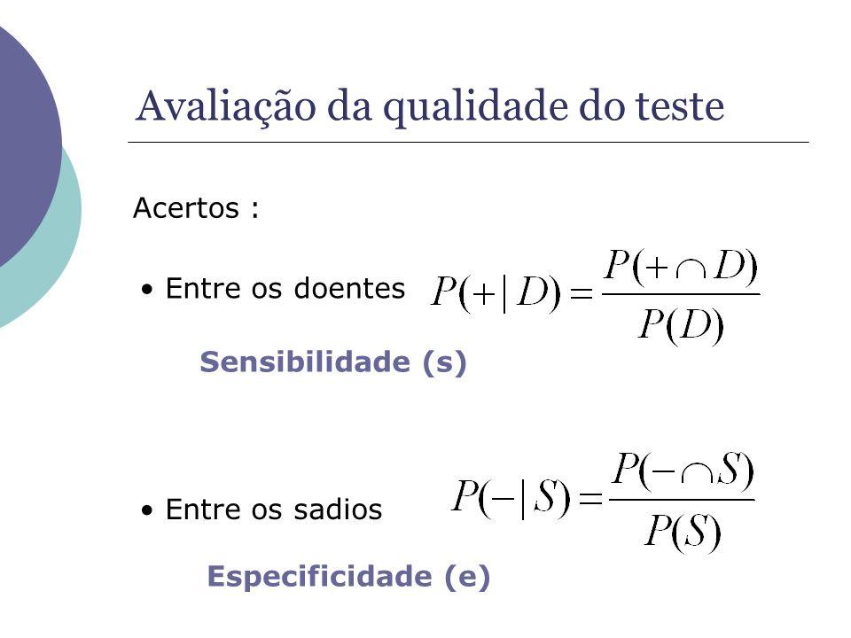 Modelo espacial bayesiano para taxas em pequenas áreas Modelo espaço-temporal (alternativo) y i Poisson(µ i ) = Poisson(e i ρ i ) log µ i = log e i + θ i ; θ i = log ρ i Modelo linear para θ i θ i = α 0 + α i + i (t-1), onde α 0 ~ Uniforme [- ; ] α i ~ CAR( 2 α ) e i ~ CAR( 2 β ) são parâmetros de uma equação de regressão ; Exemplo: leishmaniose visceral (leish_inpe_dissert)