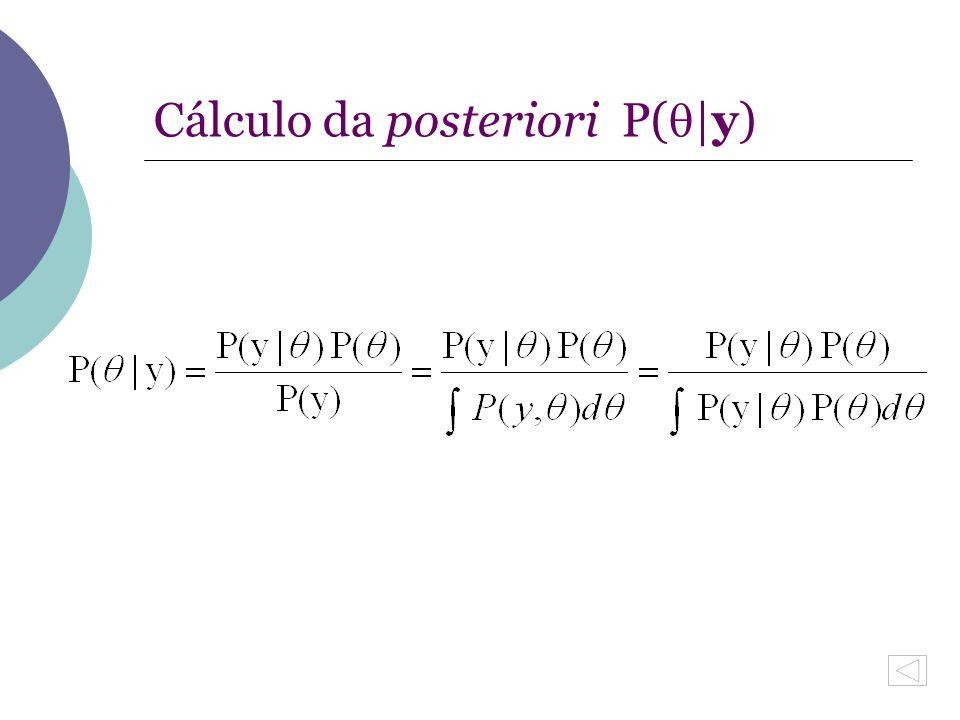 Cálculo da posteriori P( |y)