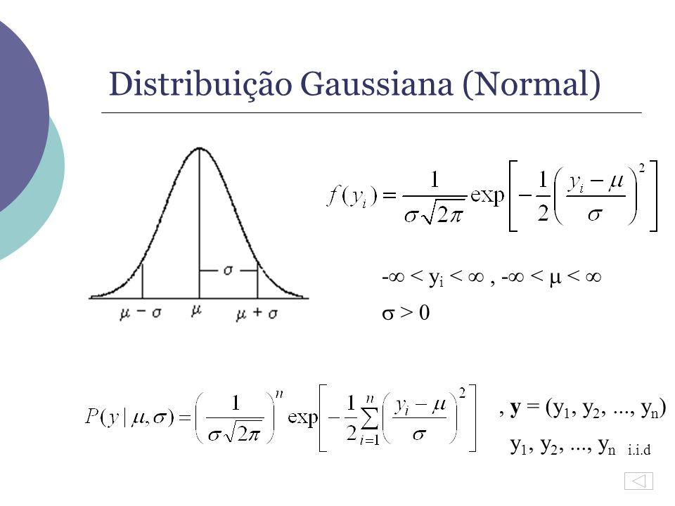 Distribuição Gaussiana (Normal) - < y i <, - < < > 0, y = (y 1, y 2,..., y n ) y 1, y 2,..., y n i.i.d