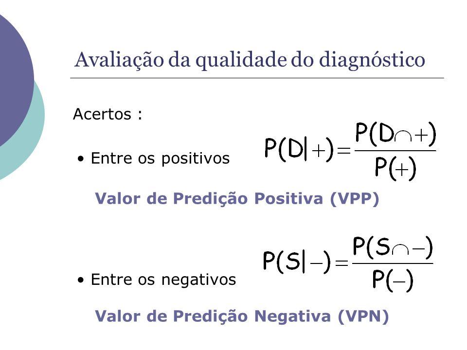 Avaliação da qualidade do diagnóstico Acertos : Entre os positivos Entre os negativos Valor de Predição Positiva (VPP) Valor de Predição Negativa (VPN