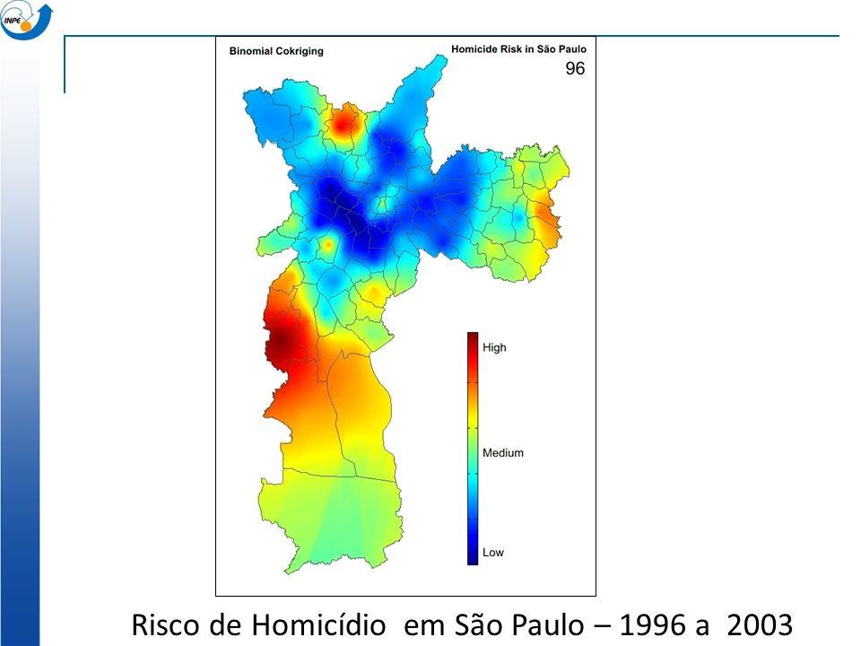 Risco de Homicídio em São Paulo – 1996 a 2003
