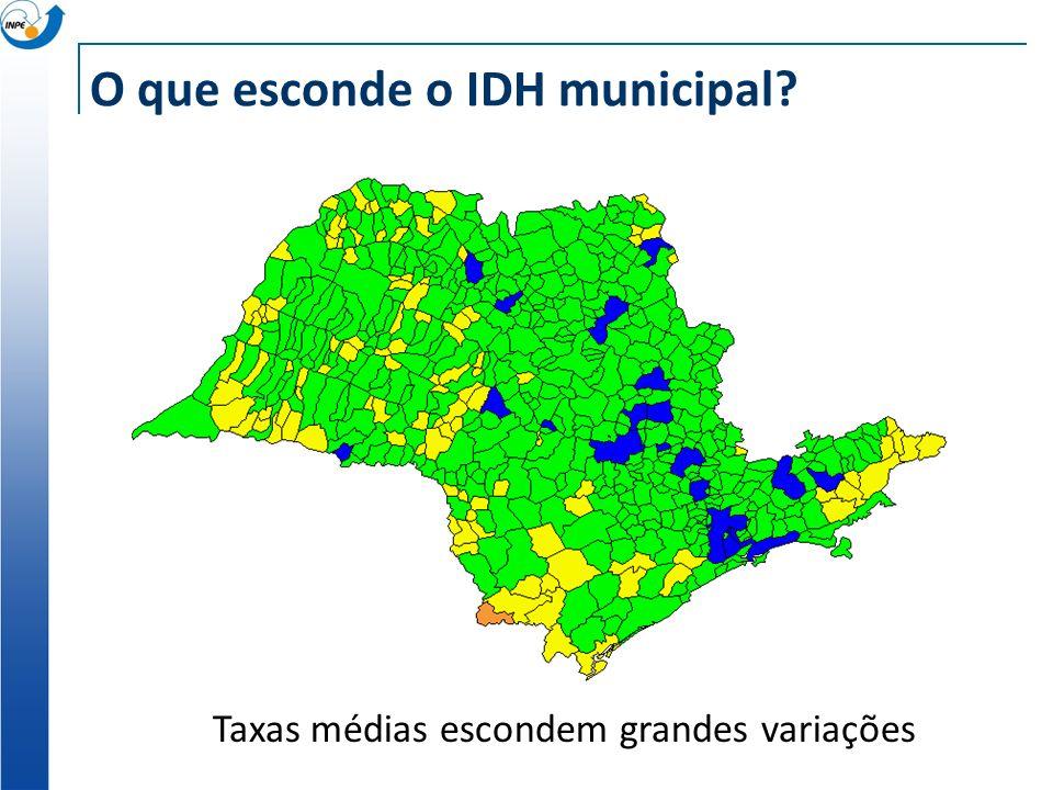 O que esconde o IDH municipal? Taxas médias escondem grandes variações