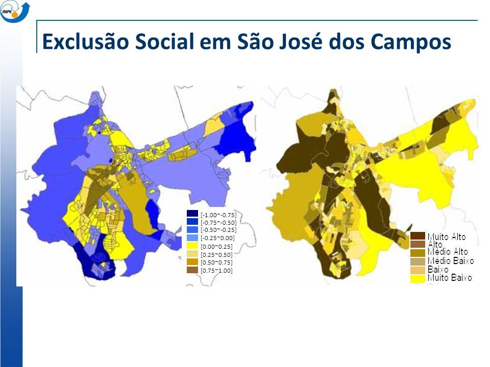 [-1.00~-0.75] [-0.75~-0.50] [-0.50~-0.25] [-0.25~0.00] [0.00~0.25] [0.25~0.50] [0.50~0.75] [0.75~1.00] Exclusão Social em São José dos Campos