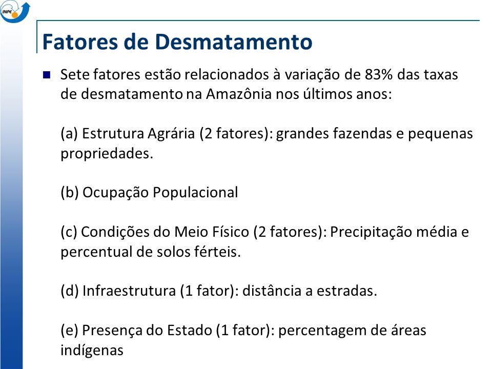 Fatores de Desmatamento Sete fatores estão relacionados à variação de 83% das taxas de desmatamento na Amazônia nos últimos anos: (a) Estrutura Agrária (2 fatores): grandes fazendas e pequenas propriedades.