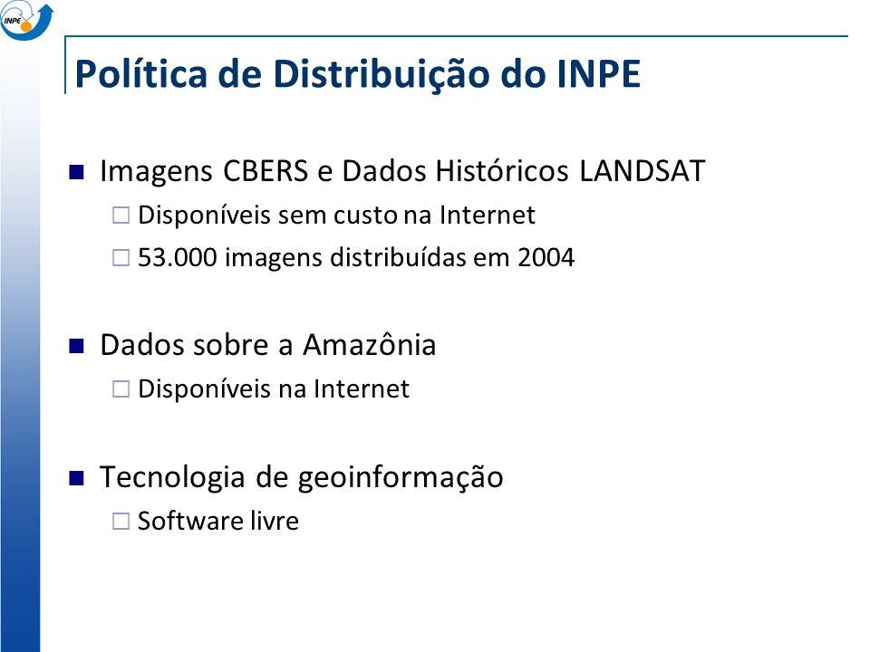 Política de Distribuição do INPE Imagens CBERS e Dados Históricos LANDSAT Disponíveis sem custo na Internet 53.000 imagens distribuídas em 2004 Dados sobre a Amazônia Disponíveis na Internet Tecnologia de geoinformação Software livre