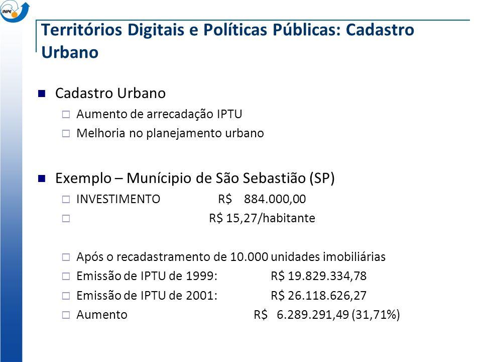Territórios Digitais e Políticas Públicas: Cadastro Urbano Cadastro Urbano Aumento de arrecadação IPTU Melhoria no planejamento urbano Exemplo – Munícipio de São Sebastião (SP) INVESTIMENTO R$ 884.000,00 R$ 15,27/habitante Após o recadastramento de 10.000 unidades imobiliárias Emissão de IPTU de 1999: R$ 19.829.334,78 Emissão de IPTU de 2001: R$ 26.118.626,27 Aumento R$ 6.289.291,49 (31,71%)