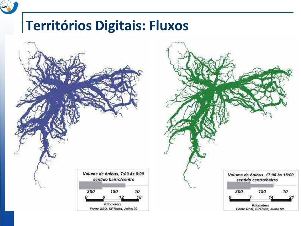 Territórios Digitais: Fluxos