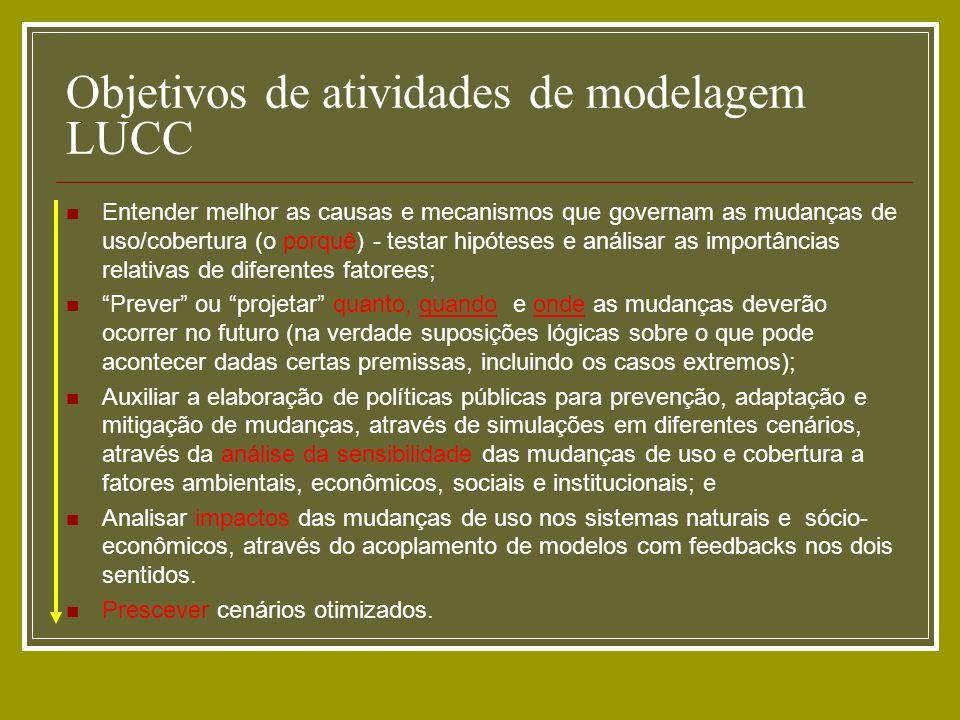 Objetivos de atividades de modelagem LUCC Entender melhor as causas e mecanismos que governam as mudanças de uso/cobertura (o porquê) - testar hipótes