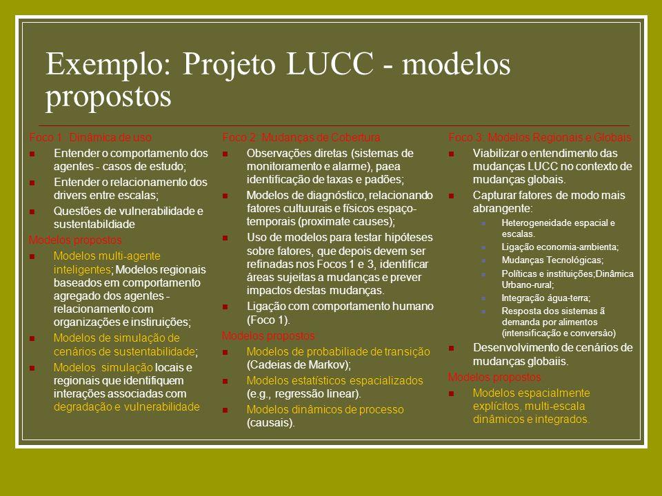 Exemplo: Projeto LUCC - modelos propostos Foco 1: Dinâmica de uso Entender o comportamento dos agentes - casos de estudo; Entender o relacionamento do