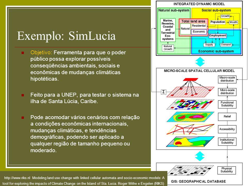 Exemplo: SimLucia Objetivo: Ferramenta para que o poder público possa explorar possíveis conseqüências ambientais, sociais e econômicas de mudanças cl