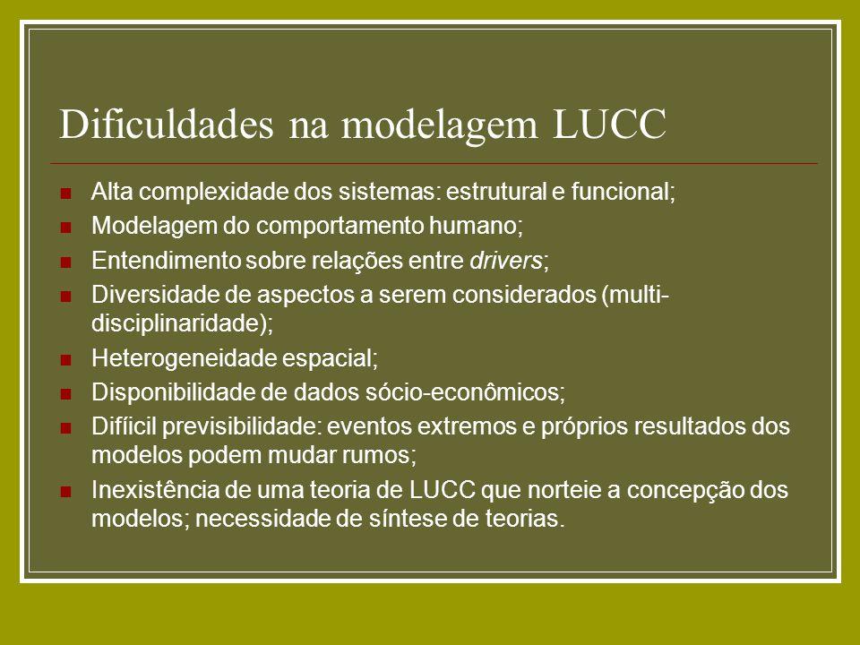 Dificuldades na modelagem LUCC Alta complexidade dos sistemas: estrutural e funcional; Modelagem do comportamento humano; Entendimento sobre relações