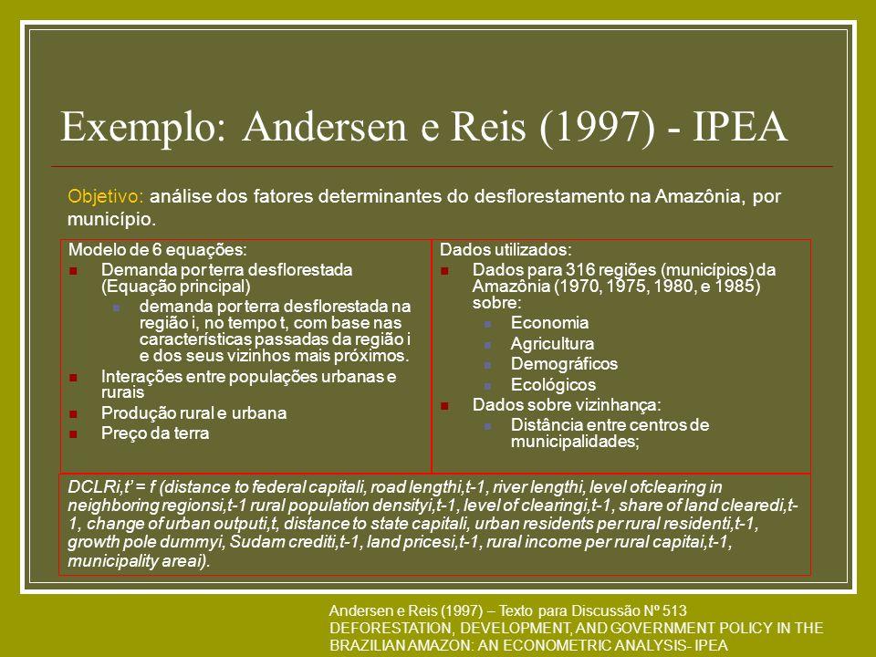 Exemplo: Andersen e Reis (1997) - IPEA Modelo de 6 equações: Demanda por terra desflorestada (Equação principal) demanda por terra desflorestada na re