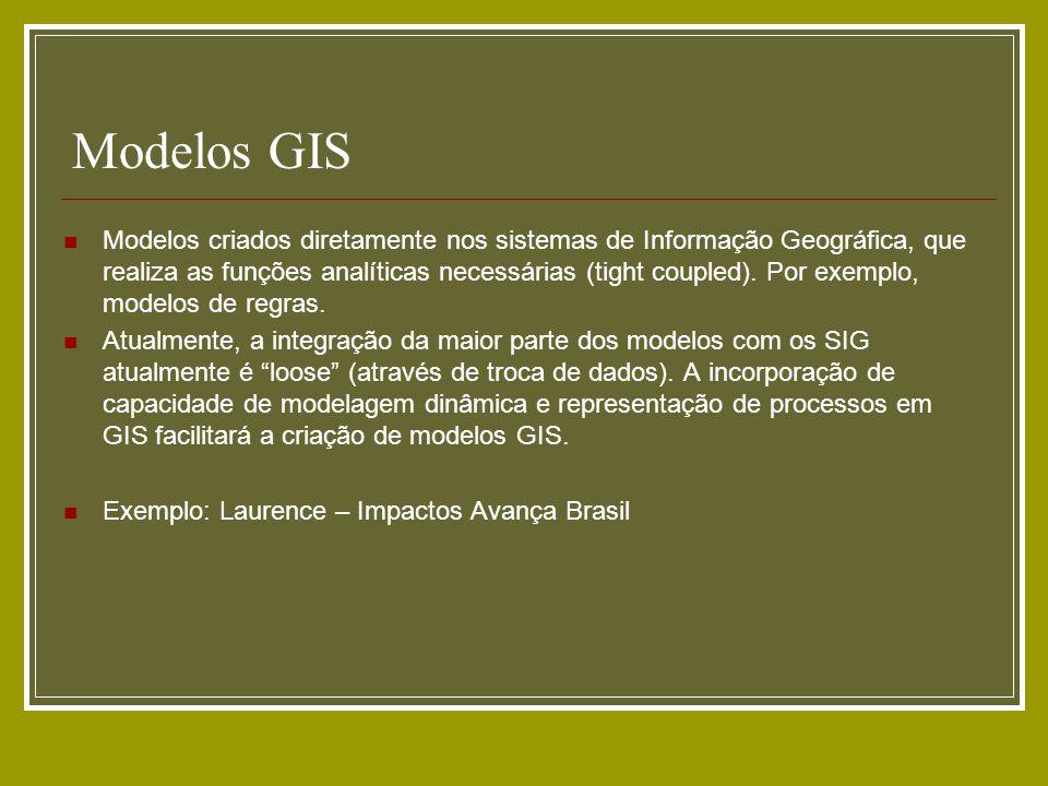 Modelos GIS Modelos criados diretamente nos sistemas de Informação Geográfica, que realiza as funções analíticas necessárias (tight coupled). Por exem