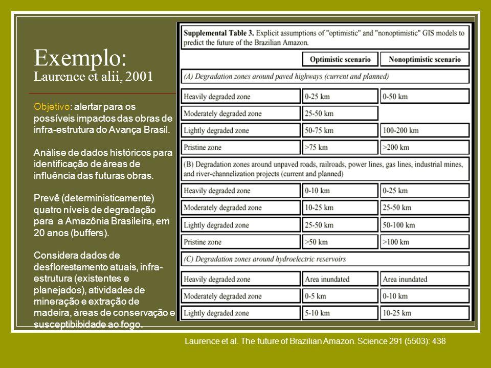 Exemplo: Laurence et alii, 2001 Objetivo: alertar para os possíveis impactos das obras de infra-estrutura do Avança Brasil. Análise de dados histórico
