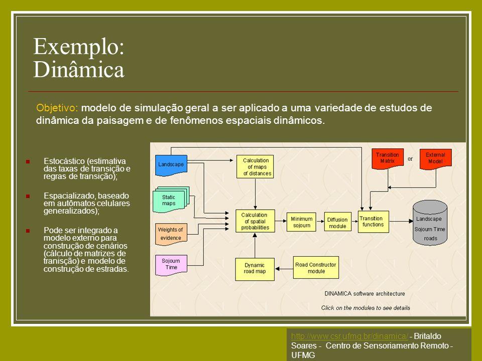 Exemplo: Dinâmica Estocástico (estimativa das taxas de transição e regras de transição); Espacializado, baseado em autômatos celulares generalizados);