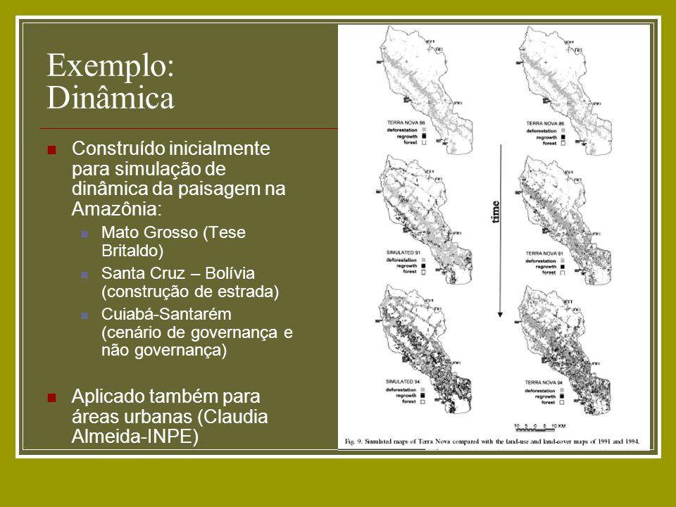 Exemplo: Dinâmica Construído inicialmente para simulação de dinâmica da paisagem na Amazônia: Mato Grosso (Tese Britaldo) Santa Cruz – Bolívia (constr