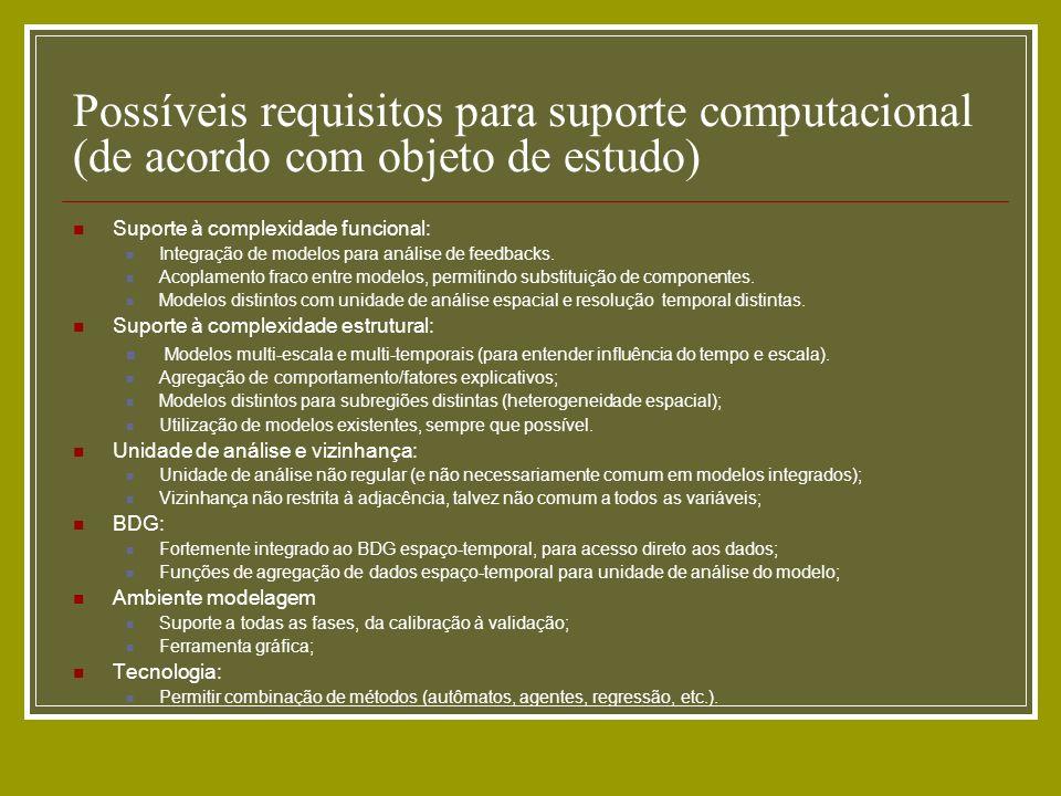 Possíveis requisitos para suporte computacional (de acordo com objeto de estudo) Suporte à complexidade funcional: Integração de modelos para análise