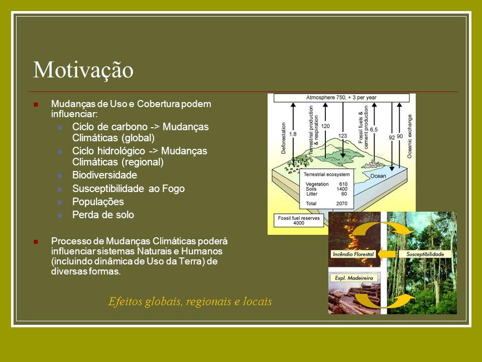 Motivação Mudanças de Uso e Cobertura podem influenciar: Ciclo de carbono -> Mudanças Climáticas (global) Ciclo hidrológico -> Mudanças Climáticas (re