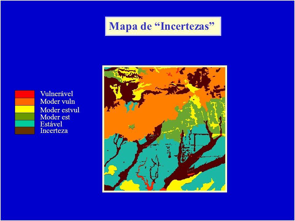 Vulnerável Moder vuln Moder estvul Moder est Estável Resultados G escolhidos para Geração de Mapa de Incerteza =0.75 =0.78 =0.80 =0.82