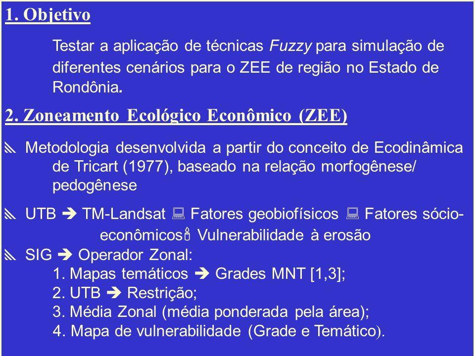 Aplicação de Técnica Fuzzy em SIG como alternativa para o Zoneamento Ecológico Econômico (ZEE) Maria Isabel Sobral Escada