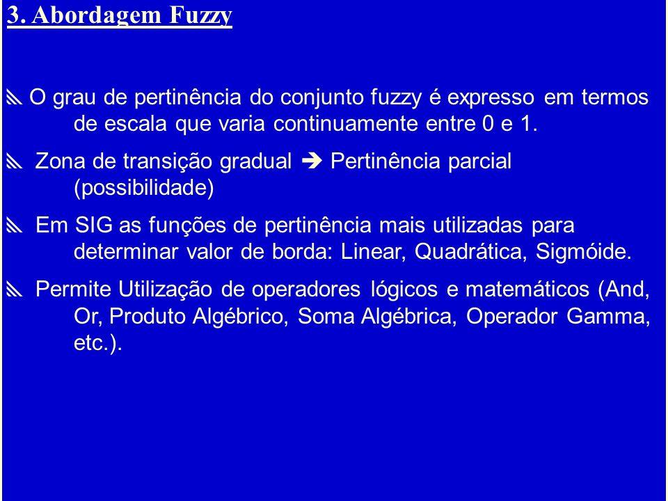 1. Objetivo Testar a aplicação de técnicas Fuzzy para simulação de diferentes cenários para o ZEE de região no Estado de Rondônia. 2. Zoneamento Ecoló