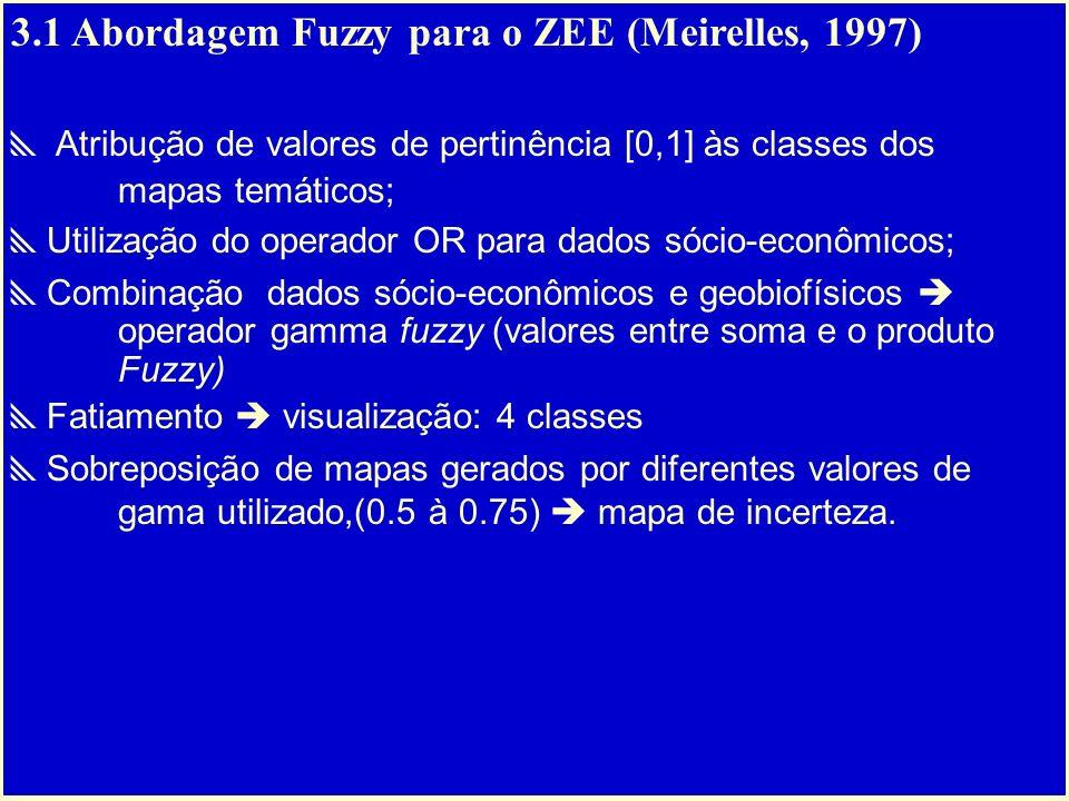 3.1 Abordagem Fuzzy para o ZEE (Meirelles, 1997) Atribução de valores de pertinência [0,1] às classes dos mapas temáticos; Utilização do operador OR para dados sócio-econômicos; Combinação dados sócio-econômicos e geobiofísicos operador gamma fuzzy (valores entre soma e o produto Fuzzy) Fatiamento visualização: 4 classes Sobreposição de mapas gerados por diferentes valores de gama utilizado,(0.5 à 0.75) mapa de incerteza.
