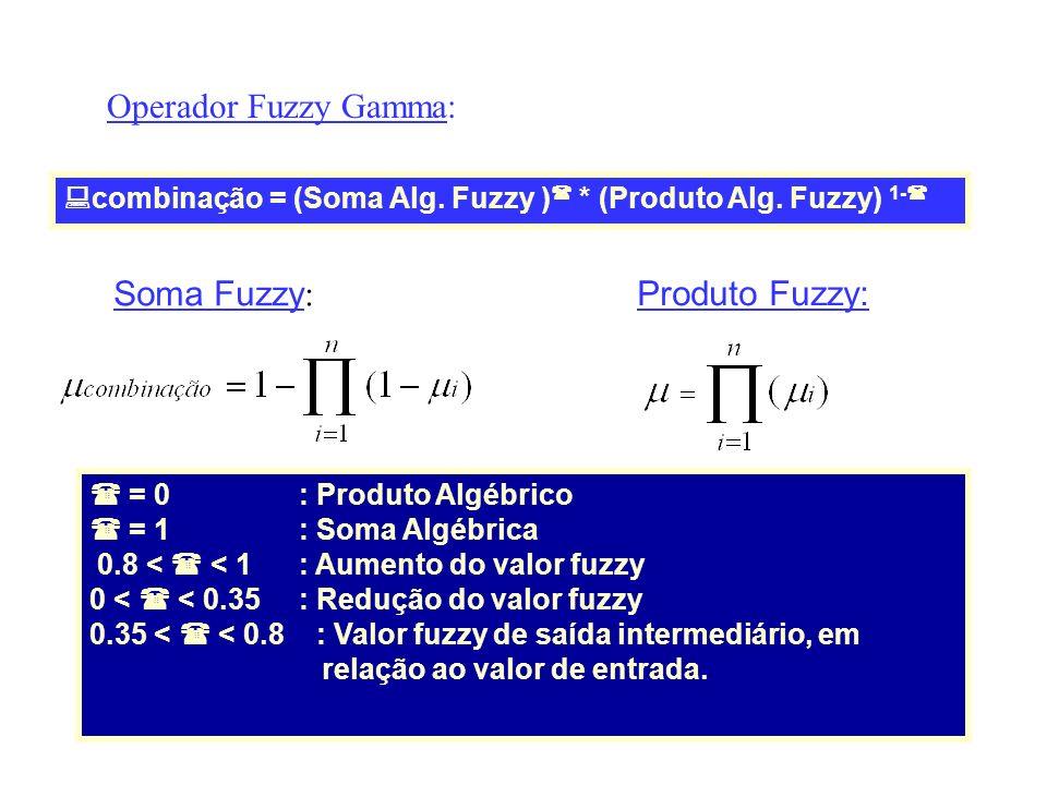 Operador Fuzzy Gamma: combinação = (Soma Alg.Fuzzy ) * (Produto Alg.