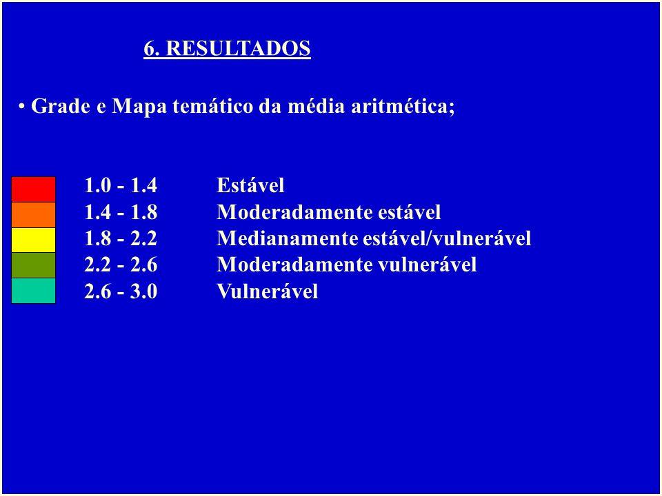 Reescalonamento [0,1] 2. Média Aritmética 4. Fatiamento 5. Operação Booleana 3. Operador Fuzzy Mapas de Vulnerabilidade Vegetação 1.Grade GeologiaSolo