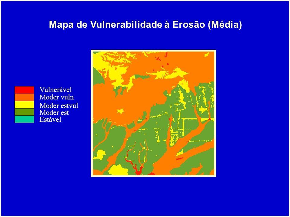 6. RESULTADOS Grade e Mapa temático da média aritmética; 1.0 - 1.4Estável 1.4 - 1.8Moderadamente estável 1.8 - 2.2Medianamente estável/vulnerável 2.2