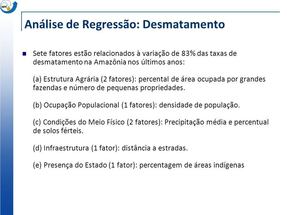 Análise de Regressão: Desmatamento Sete fatores estão relacionados à variação de 83% das taxas de desmatamento na Amazônia nos últimos anos: (a) Estru