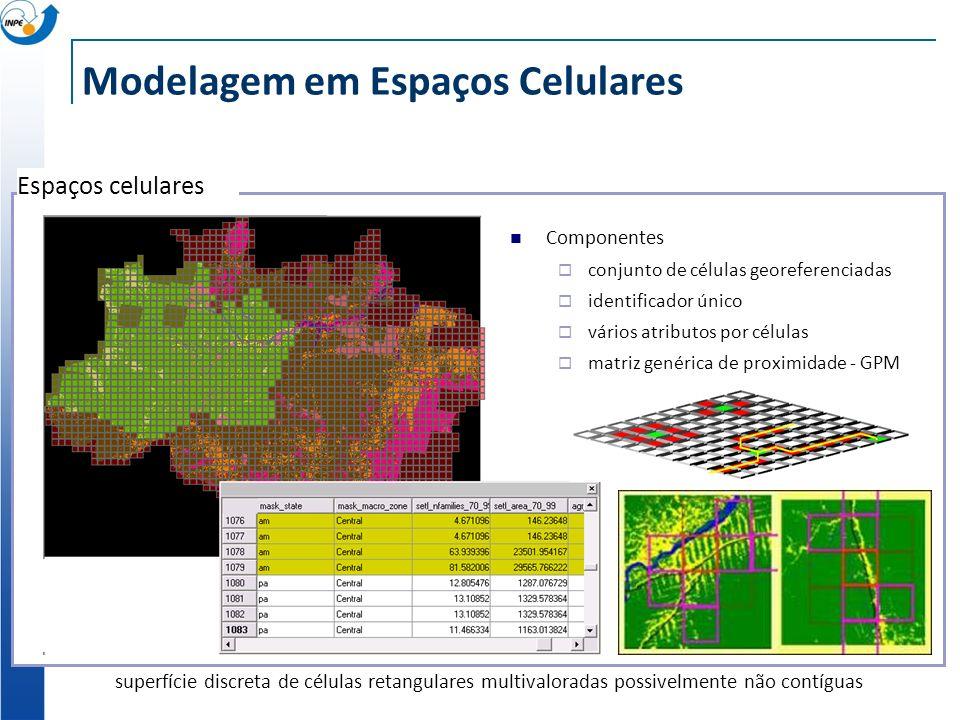 Modelagem em Espaços Celulares Espaços celulares Componentes conjunto de células georeferenciadas identificador único vários atributos por células mat