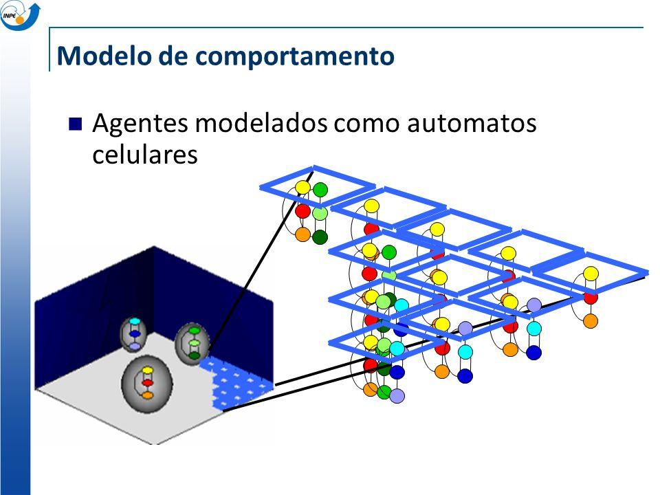 Agentes modelados como automatos celulares Modelo de comportamento