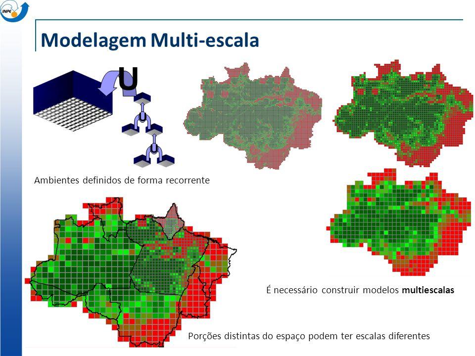 Modelagem Multi-escala U U U Ambientes definidos de forma recorrente Porções distintas do espaço podem ter escalas diferentes É necessário construir m