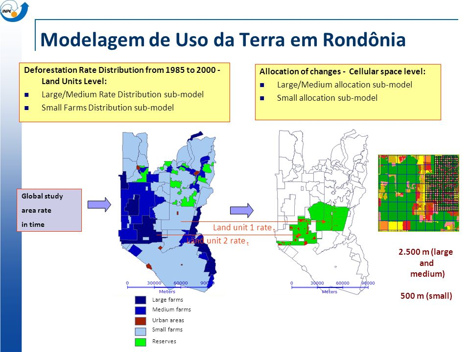 Modelagem de Uso da Terra em Rondônia Global study area rate in time Deforestation Rate Distribution from 1985 to 2000 - Land Units Level: Large/Medium Rate Distribution sub-model Small Farms Distribution sub-model Allocation of changes - Cellular space level: Large/Medium allocation sub-model Small allocation sub-model 2.500 m (large and medium) 500 m (small) Large farms Medium farms Urban areas Small farms Reserves Land unit 1 rate t Land unit 2 rate t