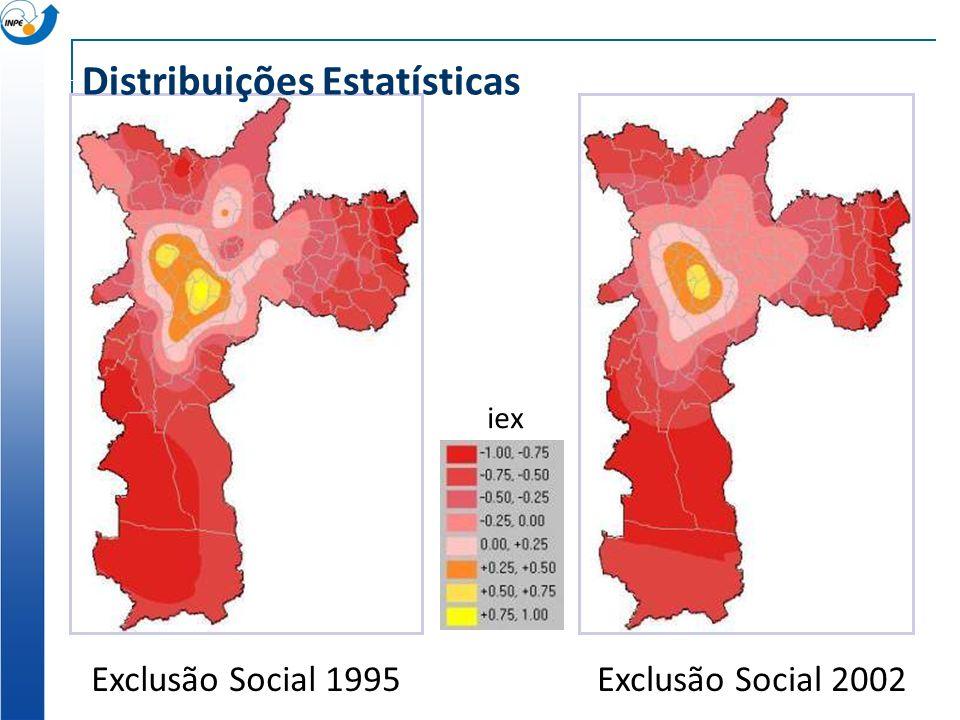 Exclusão Social 1995 iex Distribuições Estatísticas Exclusão Social 2002