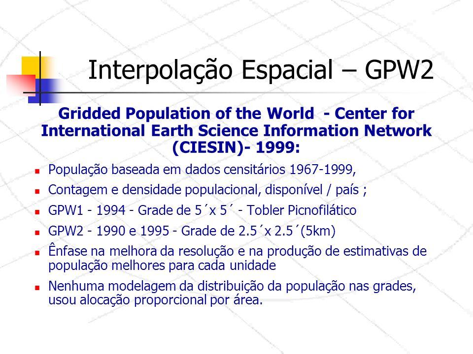 Gridded Population of the World - Center for International Earth Science Information Network (CIESIN)- 1999: População baseada em dados censitários 1967-1999, Contagem e densidade populacional, disponível / país ; GPW1 - 1994 - Grade de 5´x 5´ - Tobler Picnofilático GPW2 - 1990 e 1995 - Grade de 2.5´x 2.5´(5km) Ênfase na melhora da resolução e na produção de estimativas de população melhores para cada unidade Nenhuma modelagem da distribuição da população nas grades, usou alocação proporcional por área.