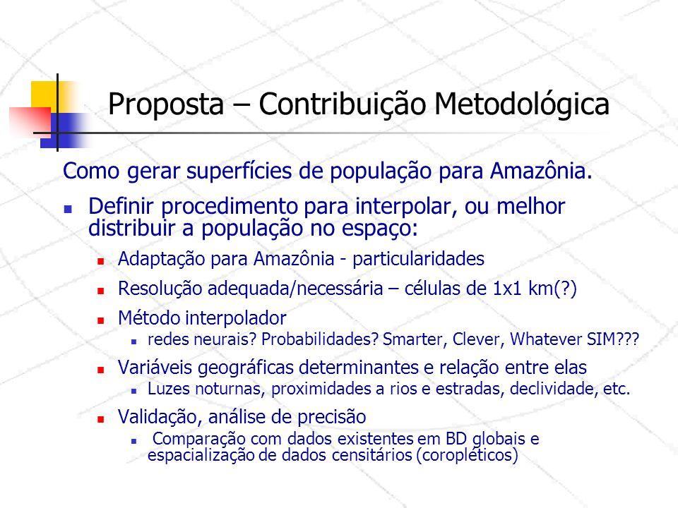Proposta – Contribuição Metodológica Como gerar superfícies de população para Amazônia.