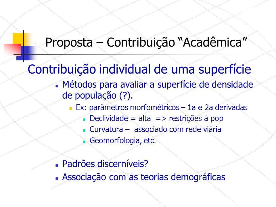 Proposta – Contribuição Acadêmica Contribuição individual de uma superfície Métodos para avaliar a superfície de densidade de população (?).