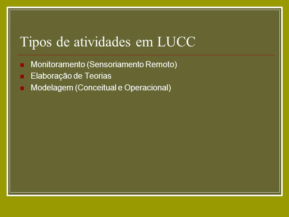 Tipos de atividades em LUCC Monitoramento (Sensoriamento Remoto) Elaboração de Teorias Modelagem (Conceitual e Operacional)