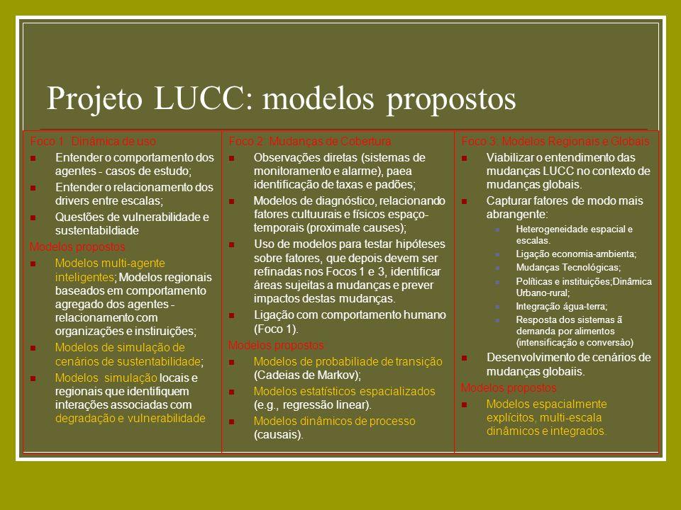 Projeto LUCC: modelos propostos Foco 1: Dinâmica de uso Entender o comportamento dos agentes - casos de estudo; Entender o relacionamento dos drivers