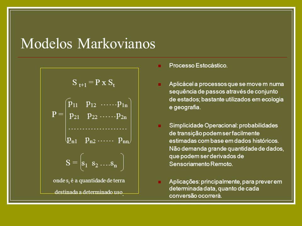 Modelos Markovianos Processo Estocástico. Aplicácel a processos que se move m numa sequência de passos através de conjunto de estados; bastante utiliz