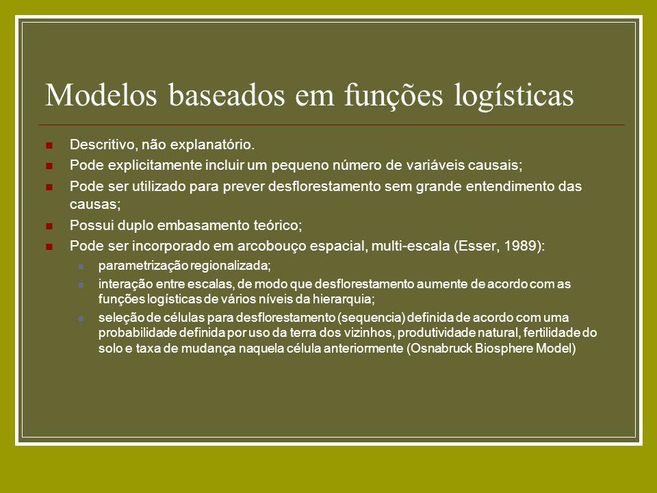 Modelos baseados em funções logísticas Descritivo, não explanatório. Pode explicitamente incluir um pequeno número de variáveis causais; Pode ser util
