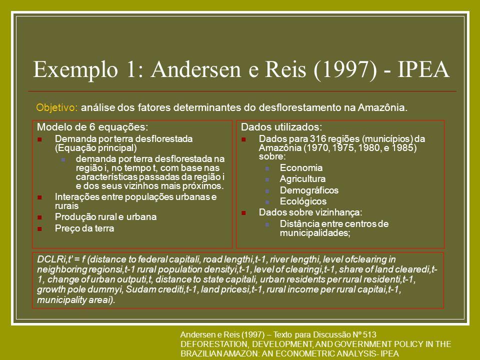 Exemplo 1: Andersen e Reis (1997) - IPEA Modelo de 6 equações: Demanda por terra desflorestada (Equação principal) demanda por terra desflorestada na