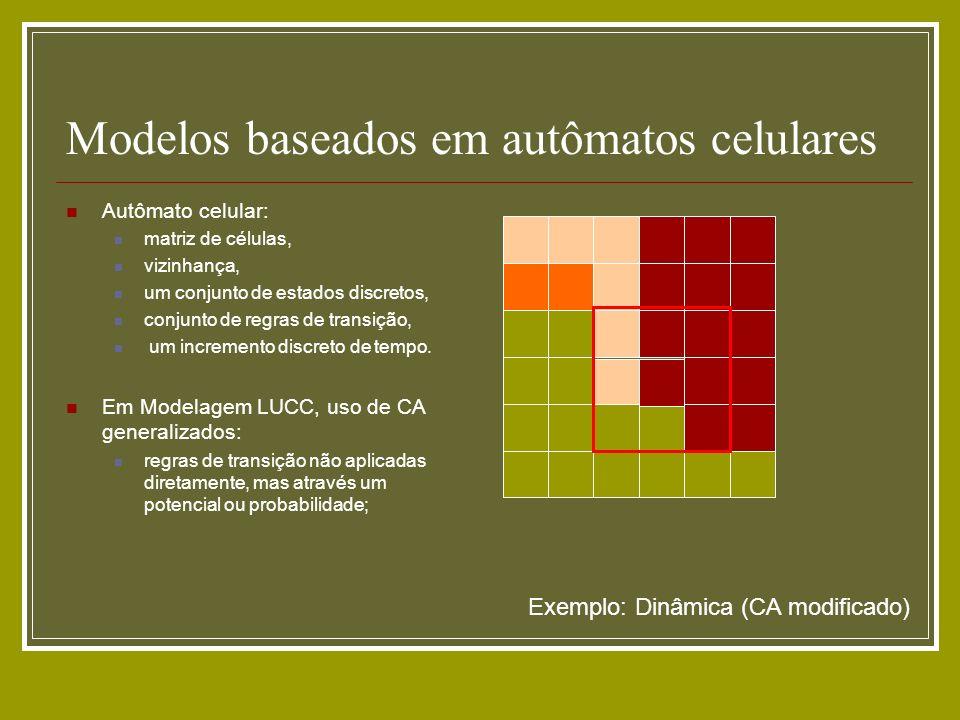 Modelos baseados em autômatos celulares Autômato celular: matriz de células, vizinhança, um conjunto de estados discretos, conjunto de regras de trans