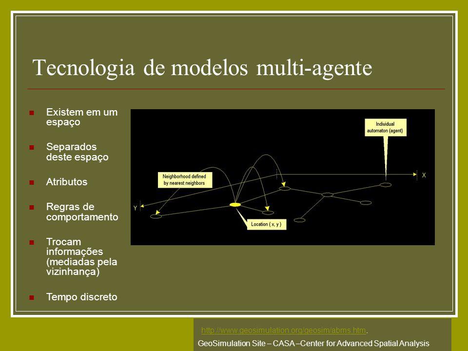 Tecnologia de modelos multi-agente Existem em um espaço Separados deste espaço Atributos Regras de comportamento Trocam informações (mediadas pela viz