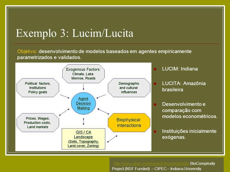 Exemplo 3: Lucim/Lucita LUCIM: Indiana LUCITA: Amazônia brasileira Desenvolvimento e comparação com modelos econométricos. Instituições inicialmente e